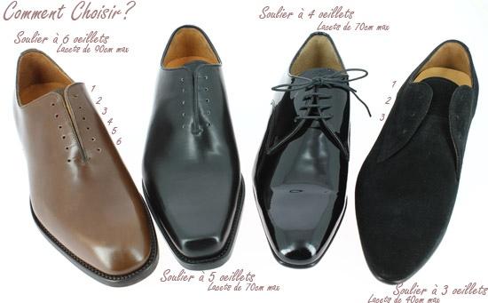 Quelle longueur de lacets pour lacer ses chaussures correctement ?